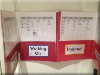 Dissertation Proofreading Service Cardiff